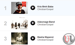Kris erroh adawnage and masha mapenzi lead in kenyan gospel music